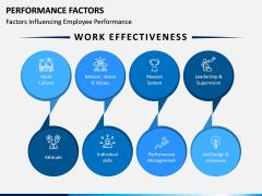 Performance Factors PPT Slide 4