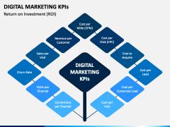 Digital Marketing KPIs PPT Slide 1