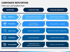 Corporate Reputation PPT Slide 10