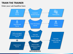 Train The Trainer PPT Slide 7