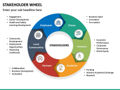 Stakeholder Wheel PPT Slide 9