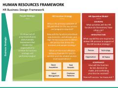 Human Resources Framework PPT Slide 25