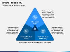 Market Offering PPT Slide 4