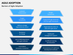 Agile Adoption PPT Slide 2