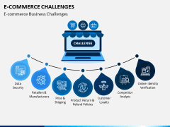 eCommerce Challenges PPT Slide 5