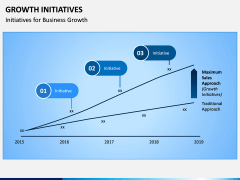 Growth Initiatives PPT Slide 2