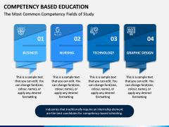 Competency Based Education PPT slide 9