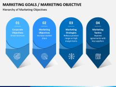 Marketing Goals PPT Slide 5