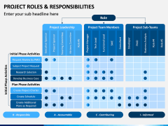 Project Roles and Responsibilities PPT Slide 3