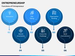 Entrepreneurship PPT Slide 4