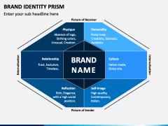 Brand Identity Prism PPT Slide 1
