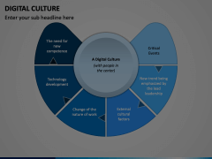 Digital Culture Animated Presentation - SketchBubble