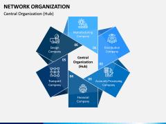 Network Organization PPT Slide 6