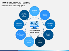 Non Functional Testing PPT Slide 2