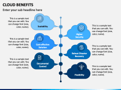 Cloud Benefits PPT Slide 2