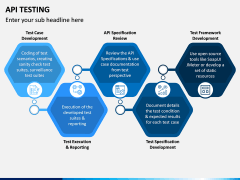 API Testing PPT Slide 5