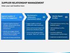 Supplier Relationship Management PPT Slide 8