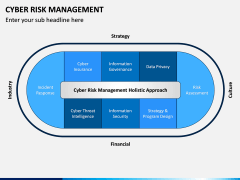 Cyber Risk Management PPT Slide 3