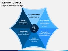 Behavior Change PPT Slide 2