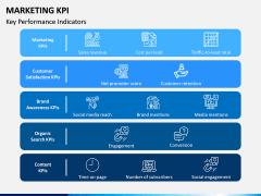 Marketing KPI PPT Slide 1