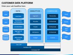 Customer Data Platform PPT Slide 10