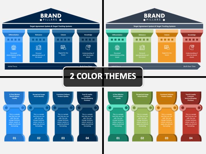 Brand Pillars PPT Cover Slide