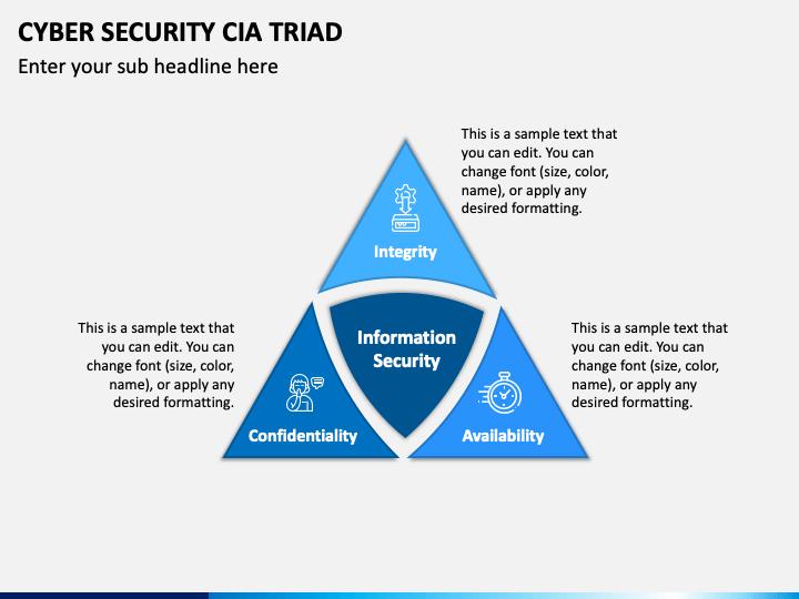 Cyber Security Cia Triad PPT Slide 1