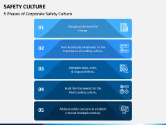 Safety Culture PPT Slide 16