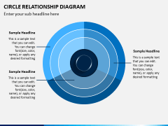 Circle Relationship Diagram PPT Slide 4