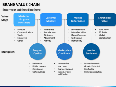 Brand Value Chain PPT Slide 3
