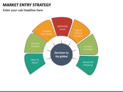 Market Entry Strategy PPT Slide 24