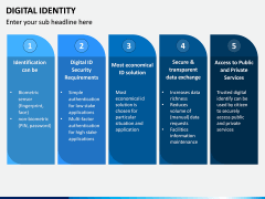 Digital Identity PPT Slide 3