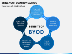 Bring Your Own Device (BYOD) PPT Slide 7