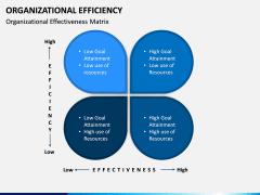 Organizational Efficiency PPT Slide 1