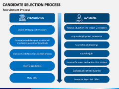 Candidate Selection Process PPT Slide 4