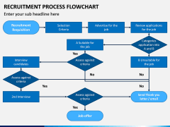 Recruitment Process Flowchart PPT Slide 2
