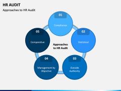 HR Audit PPT Slide 6