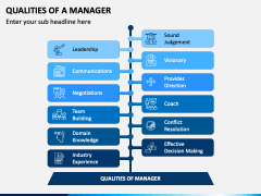 Qualities of Manager PPT Slide 1