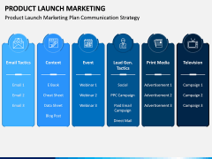 Product Launch Marketing PPT Slide 7