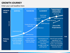 Growth Journey PPT Slide 4