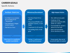 Career Goals PPT Slide 5