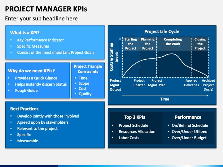 Project Manager KPIs PPT Slide 1