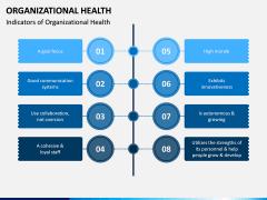 Organizational Health PPT Slide 9