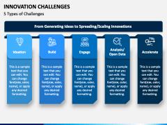 Innovation Challenges PPT Slide 1