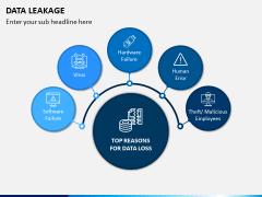 Data Leakage PPT Slide 2