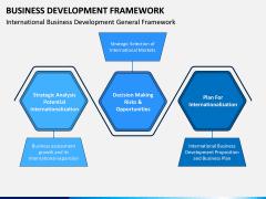Business Development Framework PPT Slide 3