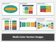 Competency Vs Capability Multicolor Combined