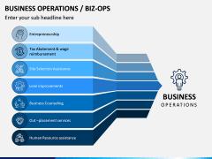 Business Operations (BizOps) PPT Slide 1