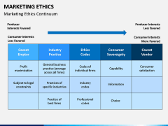 Marketing Ethics PPT Slide 10