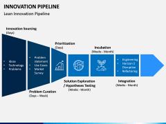 innovation Pipeline PPT Slide 1